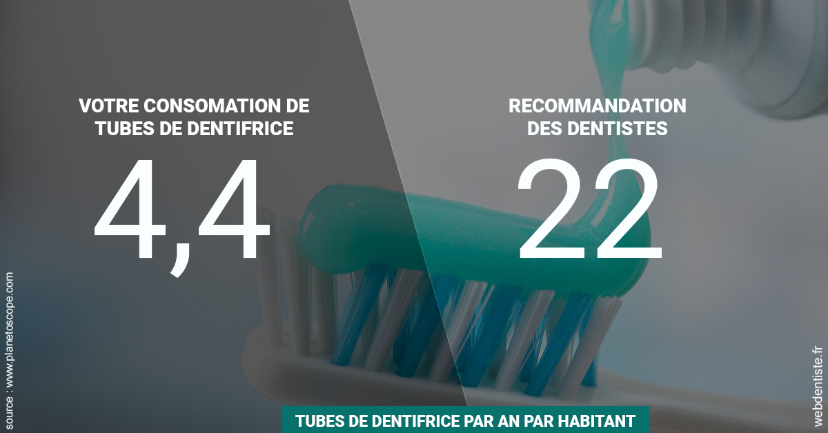 https://scp-cabinet-dentaire-drs-abehsera.chirurgiens-dentistes.fr/22 tubes/an 2