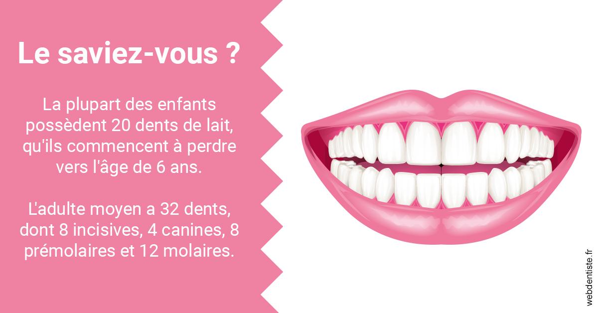https://scp-cabinet-dentaire-drs-abehsera.chirurgiens-dentistes.fr/Dents de lait 2